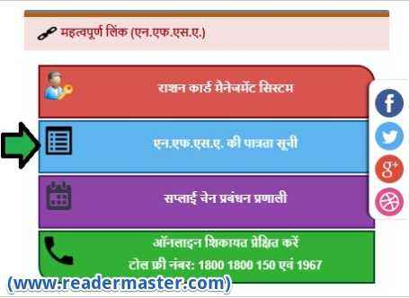 Check Name In New Ration Card List In Uttar Pradesh